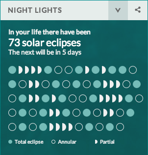 ER_SolarEclipses