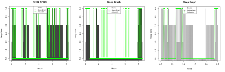 DanG_SleepGraphs