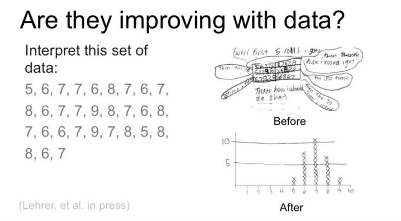 VL_improvingdata