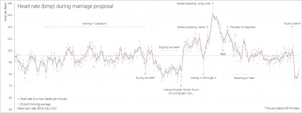 HR_proposal