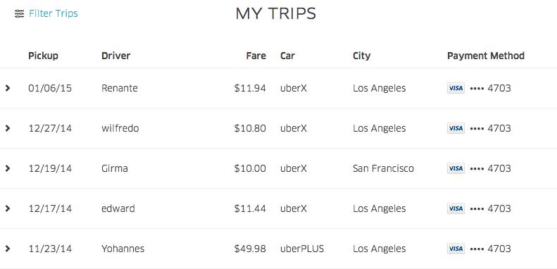 UberTrips