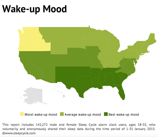 SleepCycle_US-Wake-Up-Mood