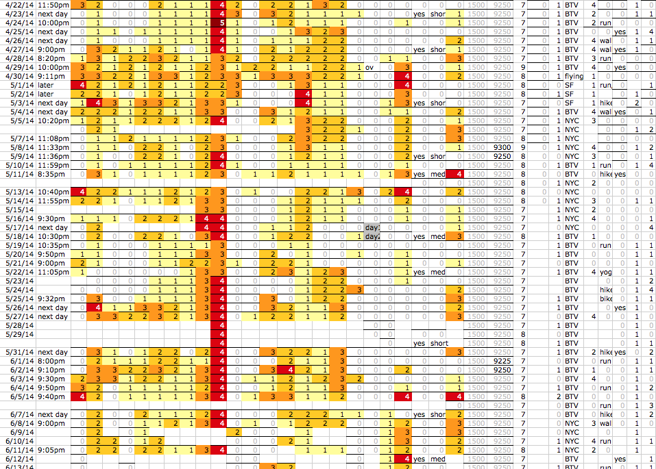 Spreadsheet_from_Hell