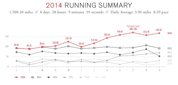 2014_running