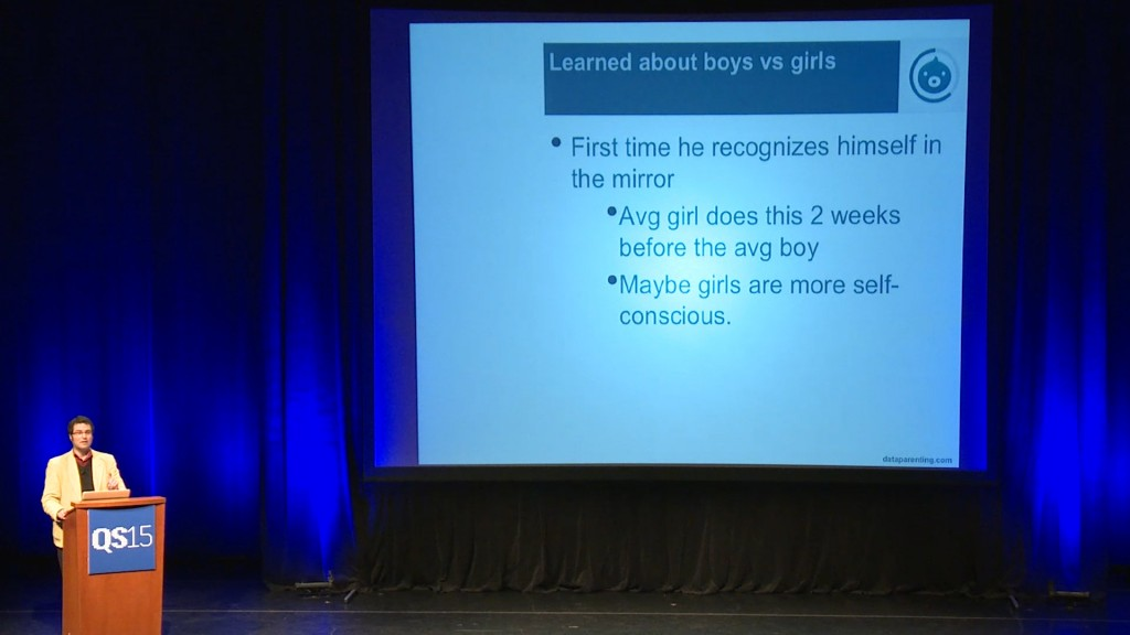 Morgan sharing one of his learnings that on average girls recognize themselves in a mirror 2 weeks before boys.